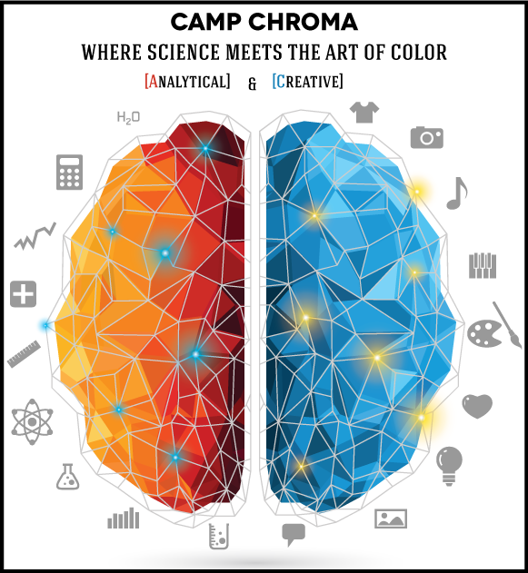 the art and science of color