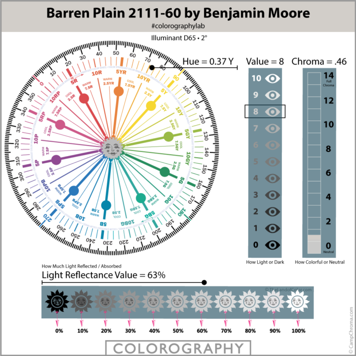 Barren Plain 2111-60 by Benjamin Moore
