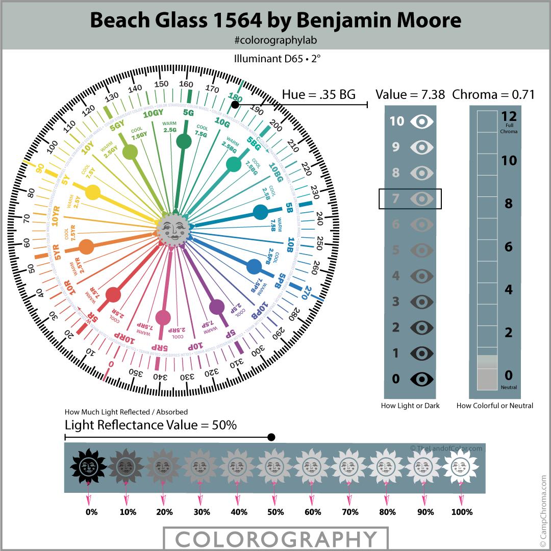 Beach Glass 1564 by Benjamin Moore