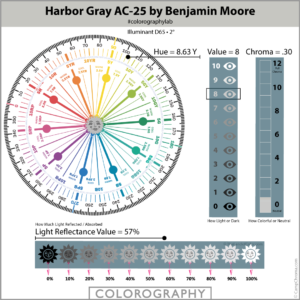 Harbor Gray AC-25 by Benjamin Moore