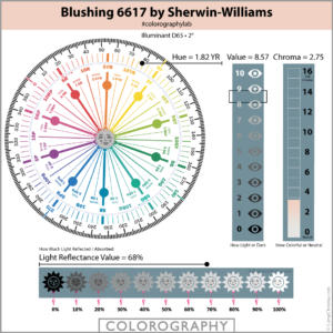 Blushing 6617 by Sherwin-Williams