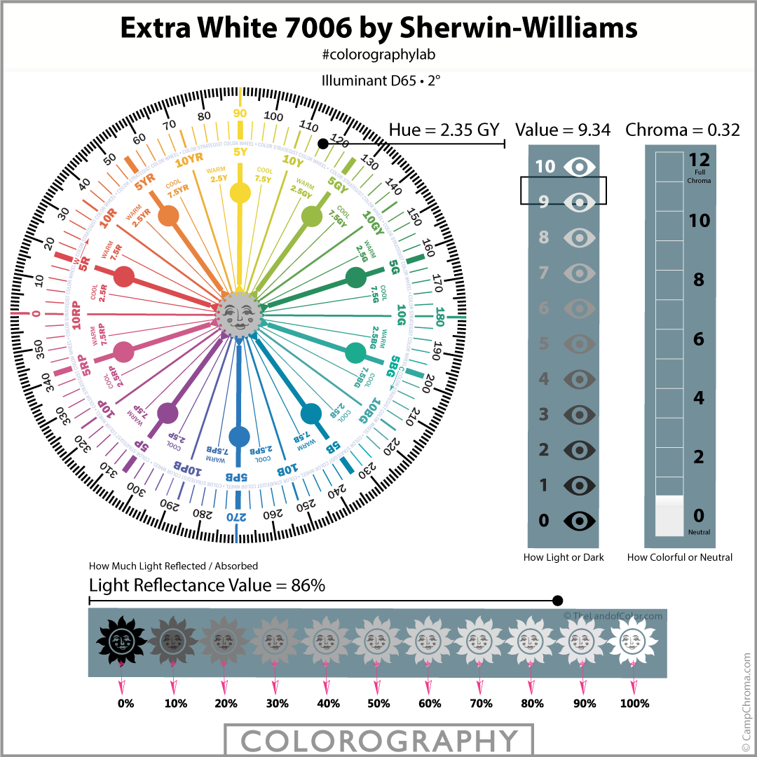 Extra White 7006 by Sherwin-Williams