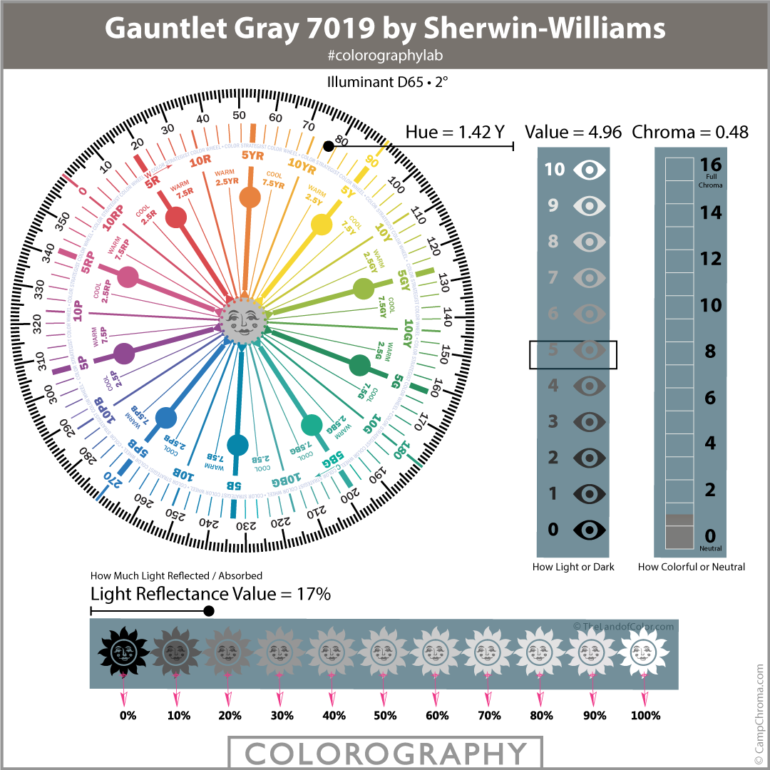 Colorography Gauntlet Gray SW 7019