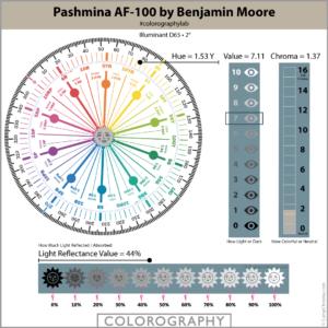 Pashmina AF-100 by Benjamin Moore