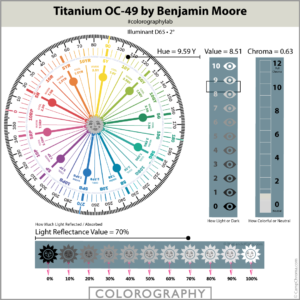Titanium OC-49 by Benjamin Moore