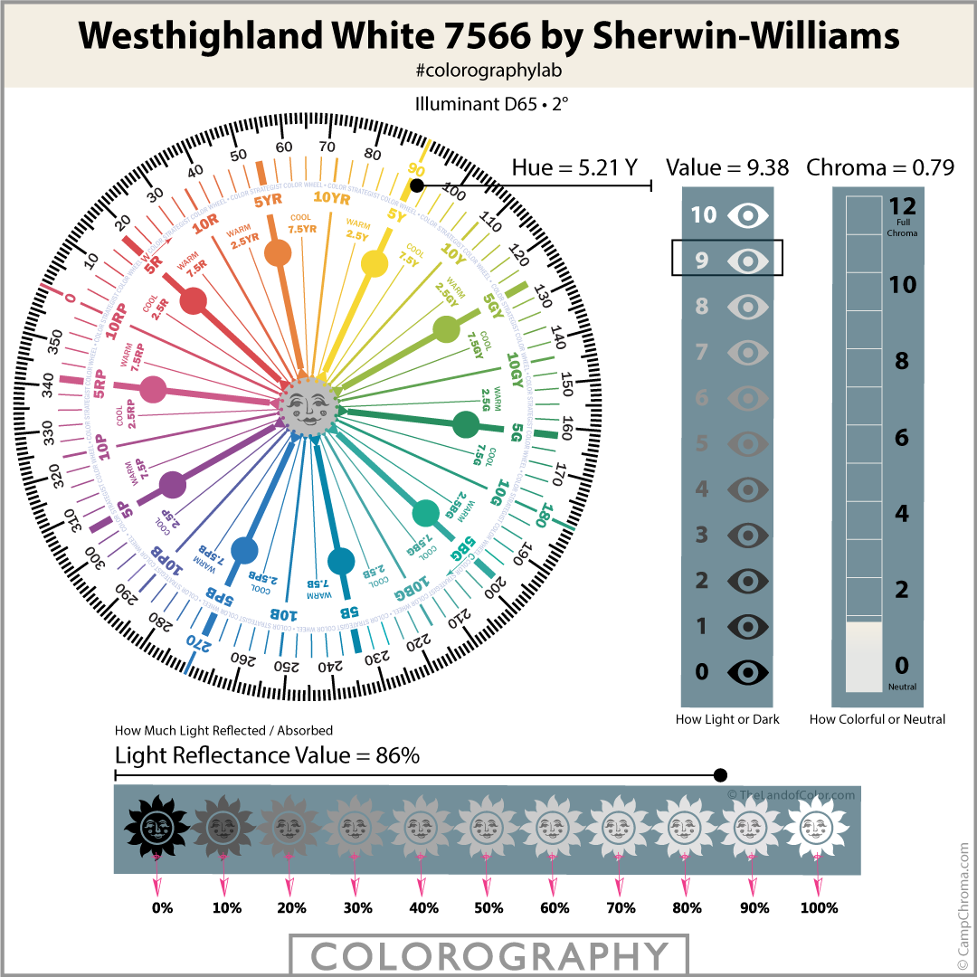 Westhighland White 7566 by Sherwin-Williams