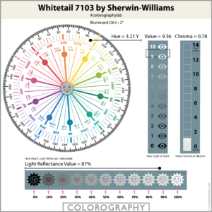 Whitetail 7103 by Sherwin-Williams