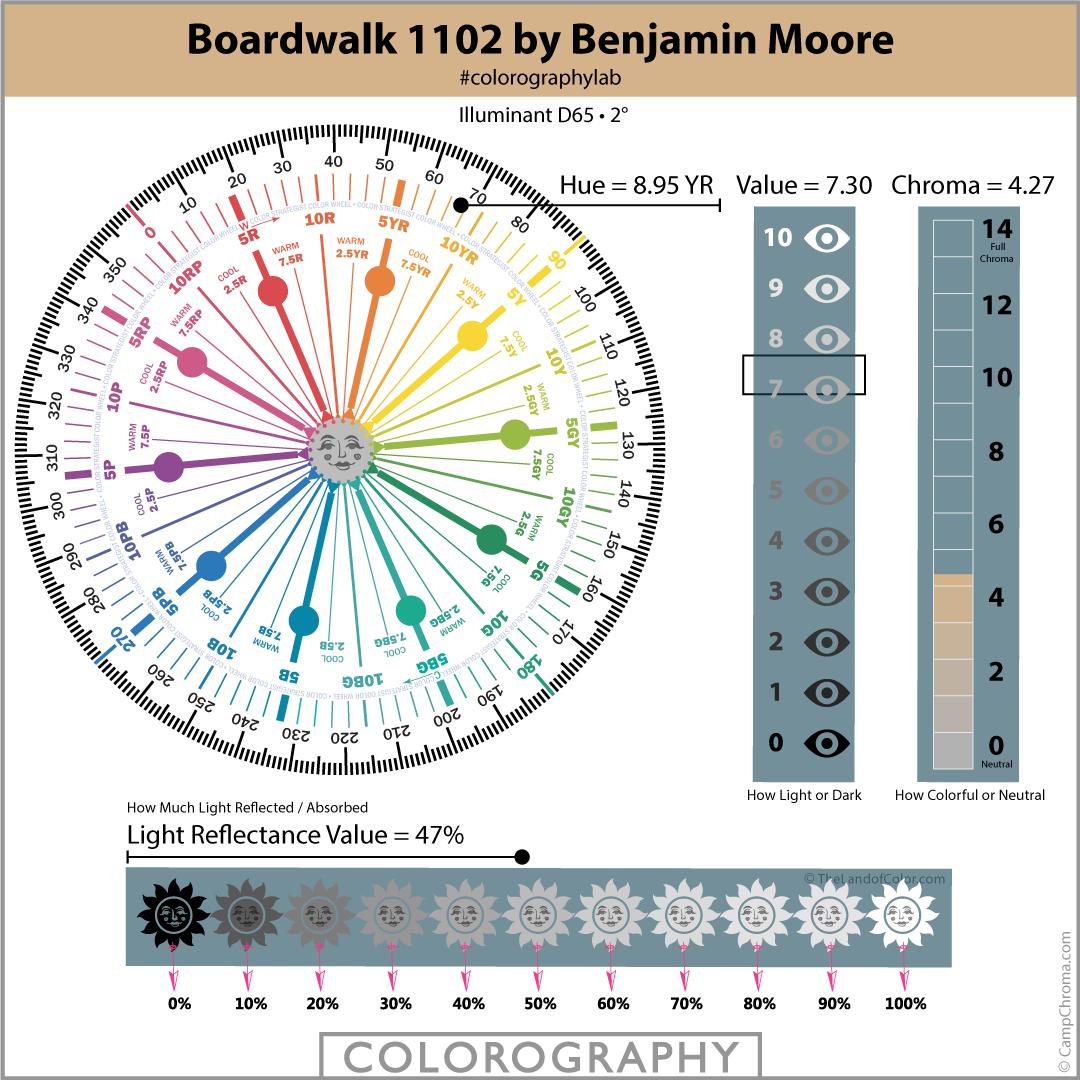 Boardwalk 1102 by Benjamin Moore