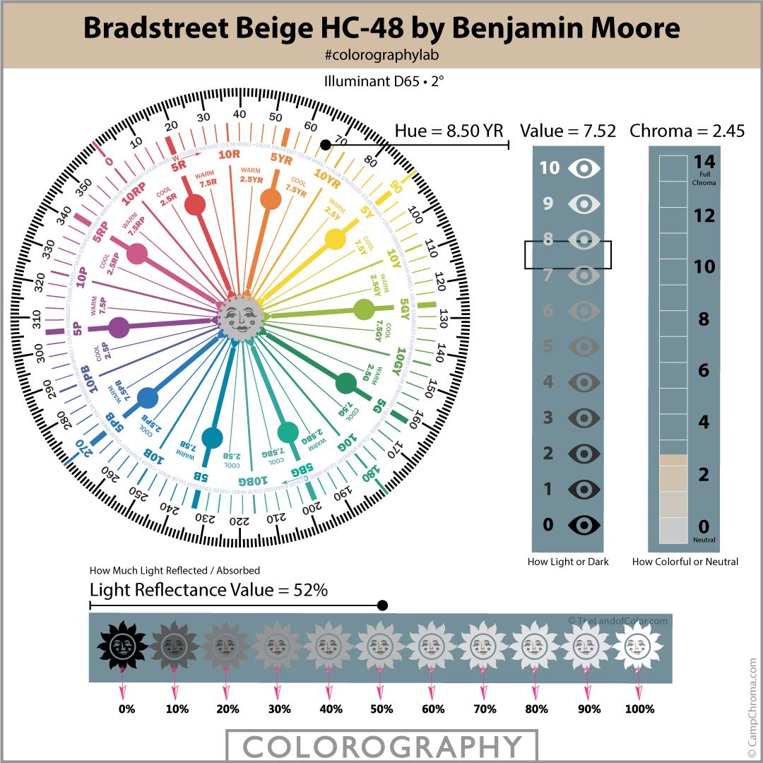 Bradstreet Beige HC-48 by Benjamin Moore