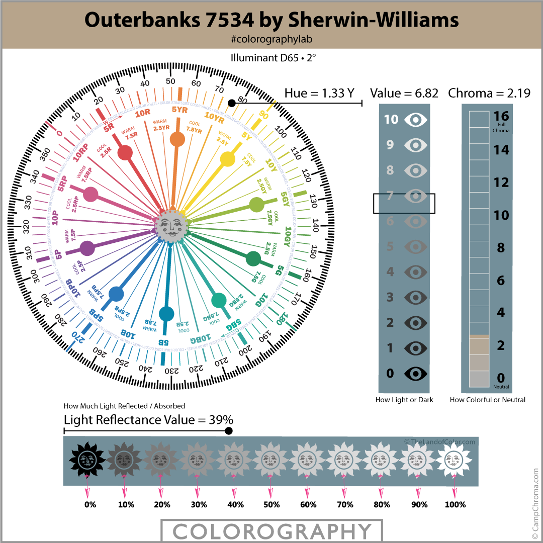 Outerbanks 7534 by Sherwin-Williams