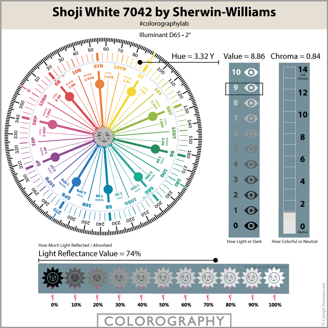 Shoji White 7042 by Sherwin-Williams