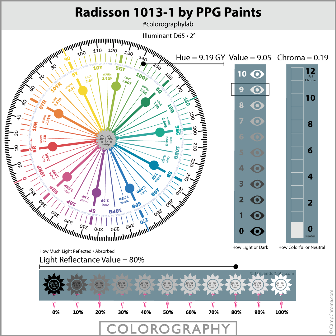 Radisson 1013-1 by PPG Paints