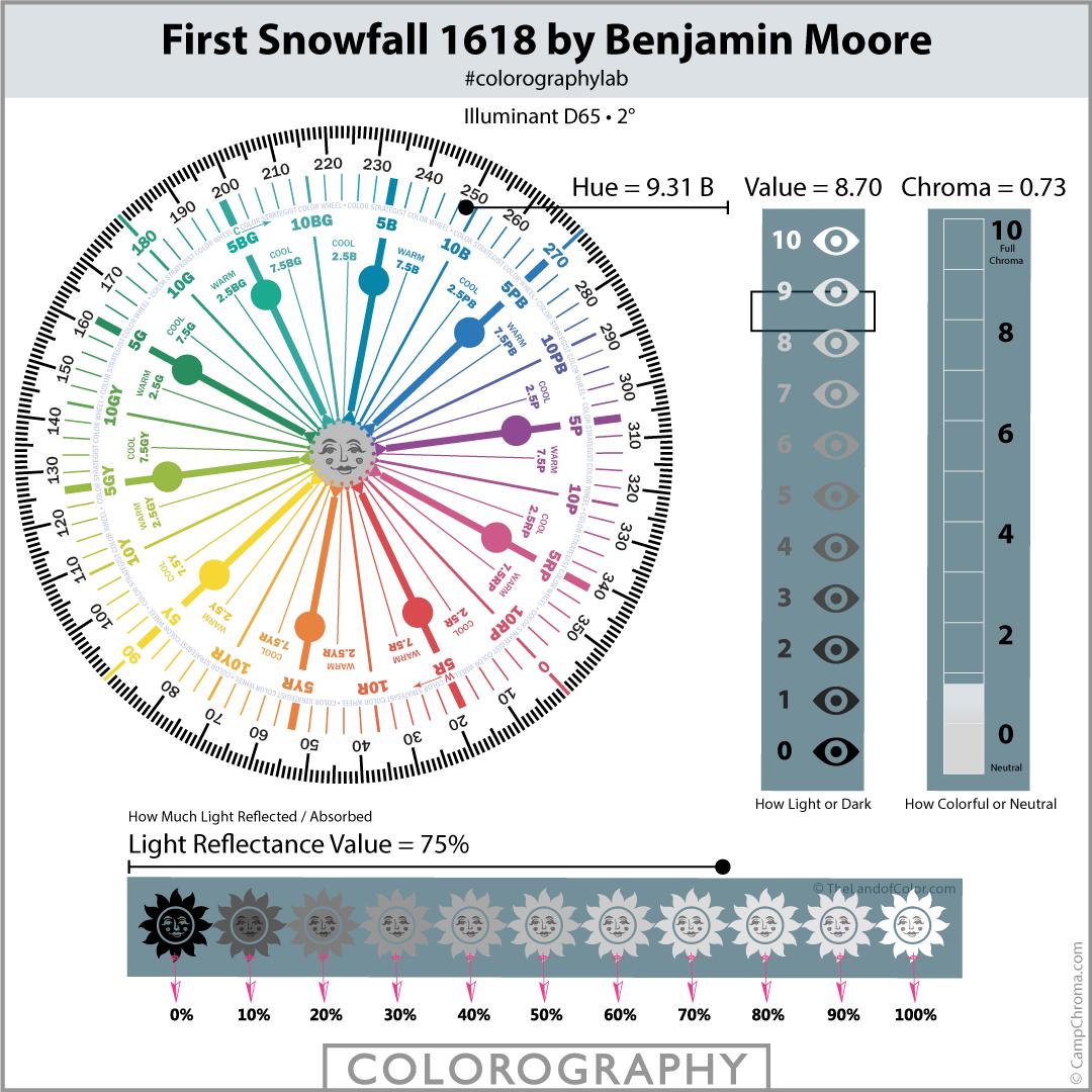 Colorography First-Snowfall-BM-1618