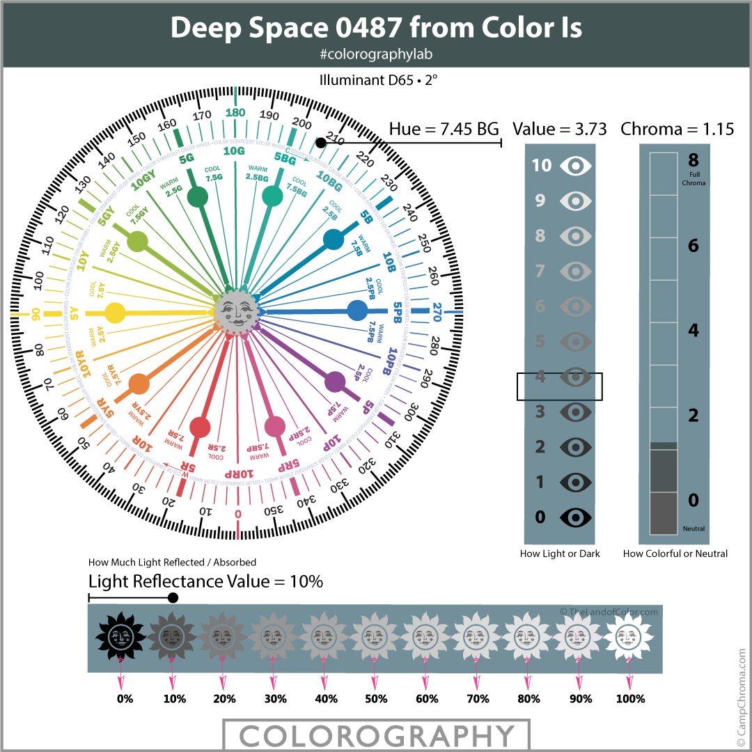 Deep Space 0487 from Color Is
