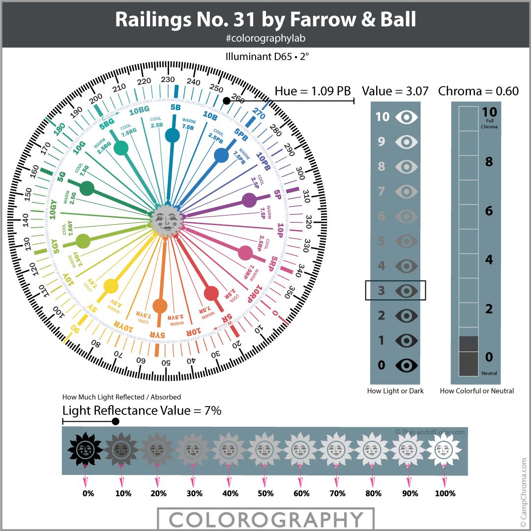 Railings-No-31-Colorography