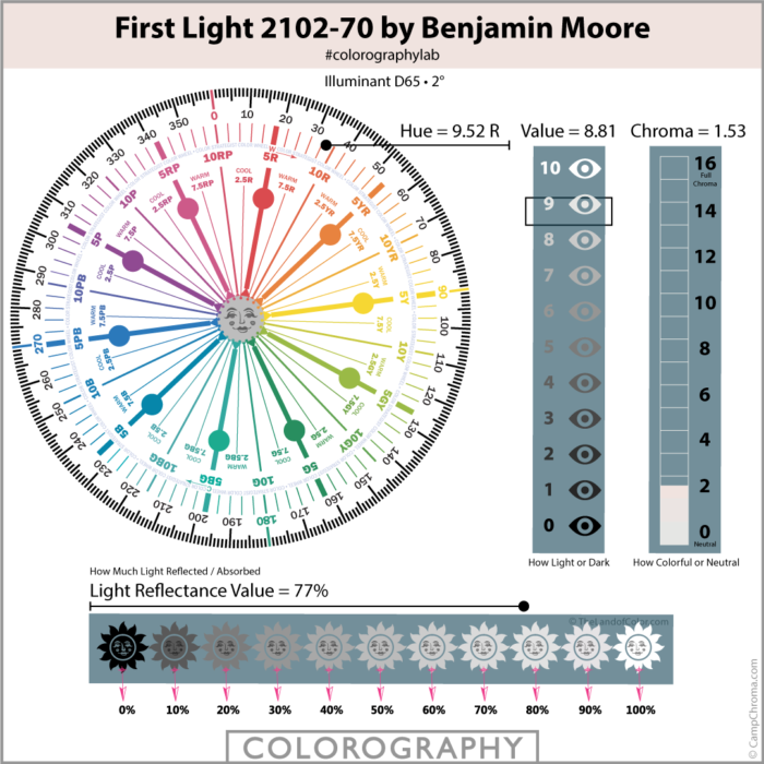 First Light 2102-70 by Benjamin Moore