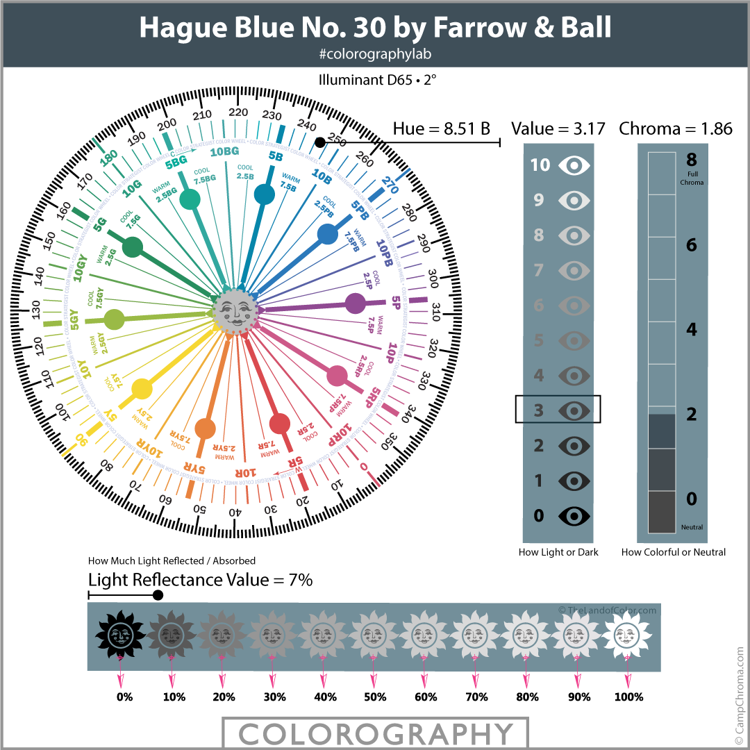 Hague-Blue-No-30-Colorography