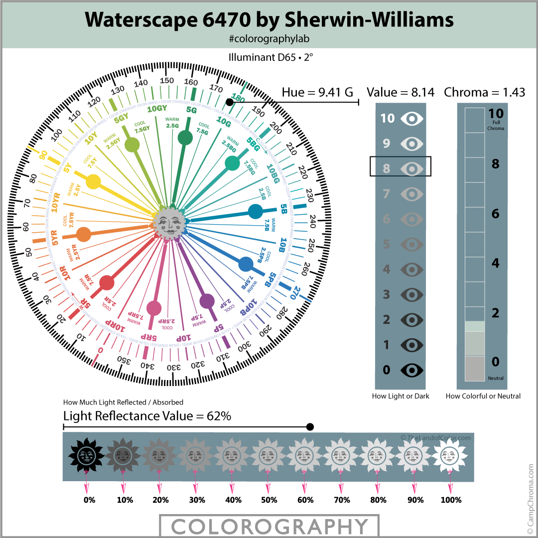 Waterscape-SW-6470-Colorography