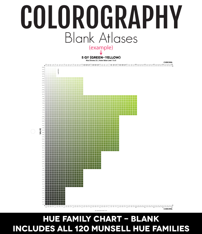 Colorography Hue Family Chart
