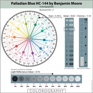 Palladian Blue HC-144 by Benjamin Moore