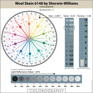 Wool Skein 6148 by Sherwin-Williams Colorography