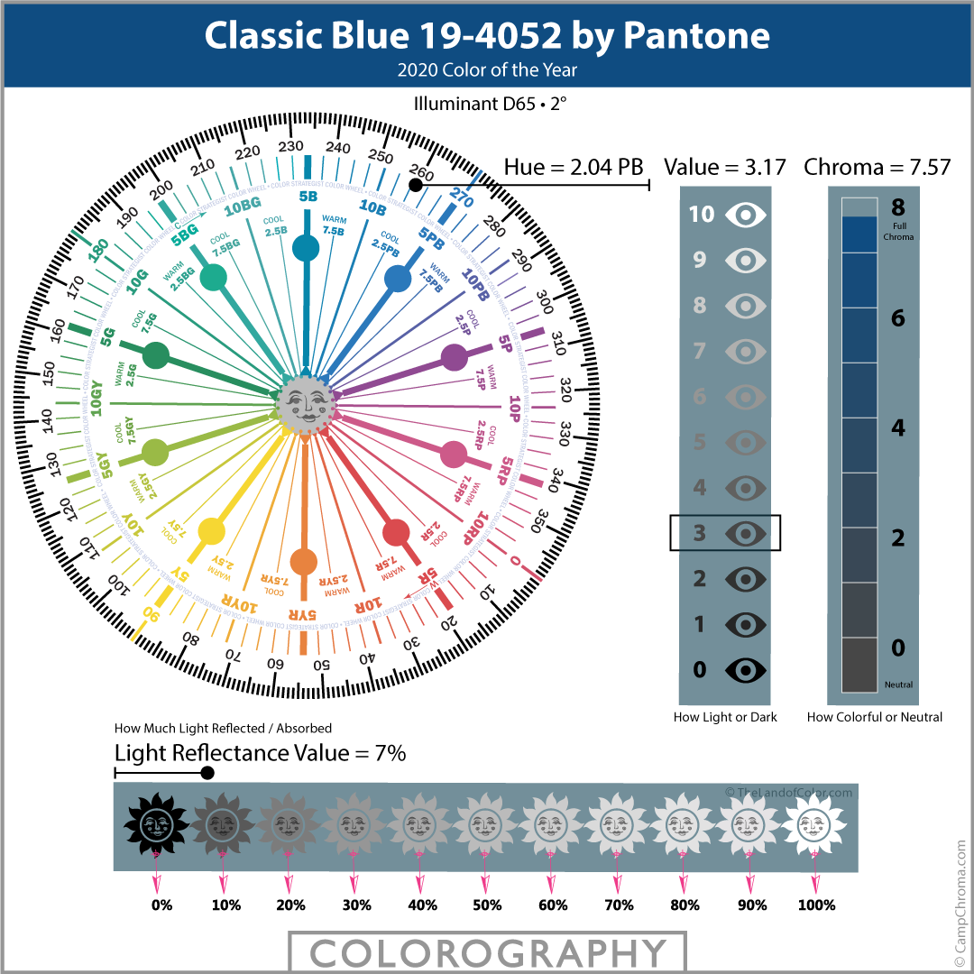Classic-Blue-Colorography