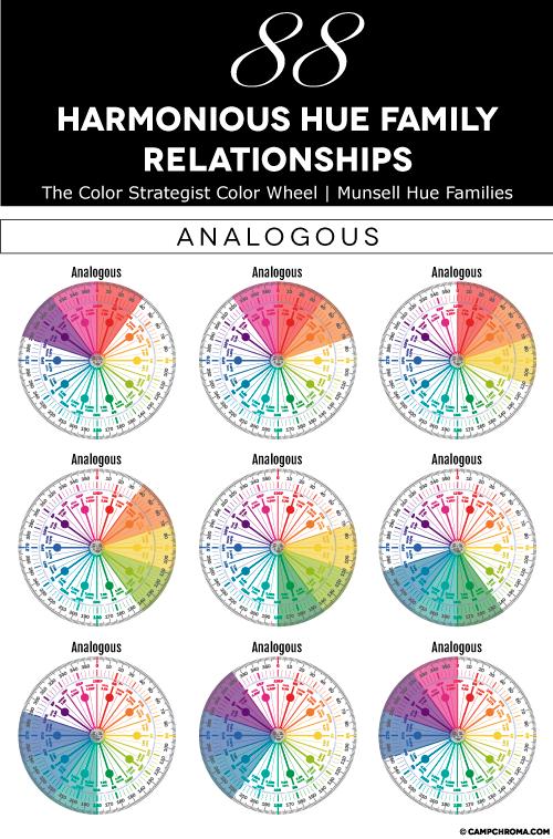 Color Strategist Color Wheel Color Harmonies