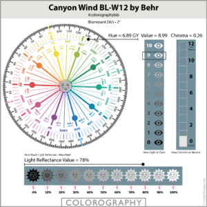 Canyon-Wind-BL-W12-Colorography